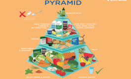 Pyramid Selling