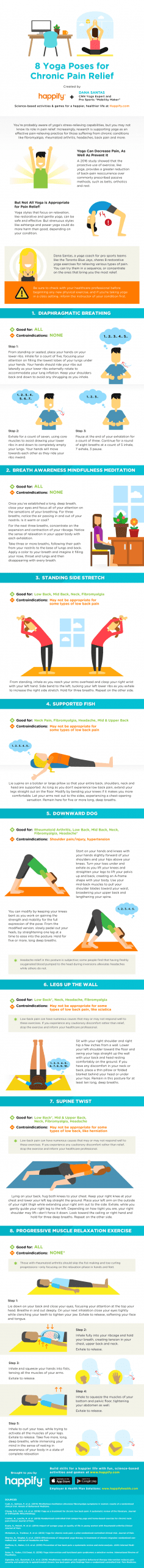 yoga-chronicpain-Happify
