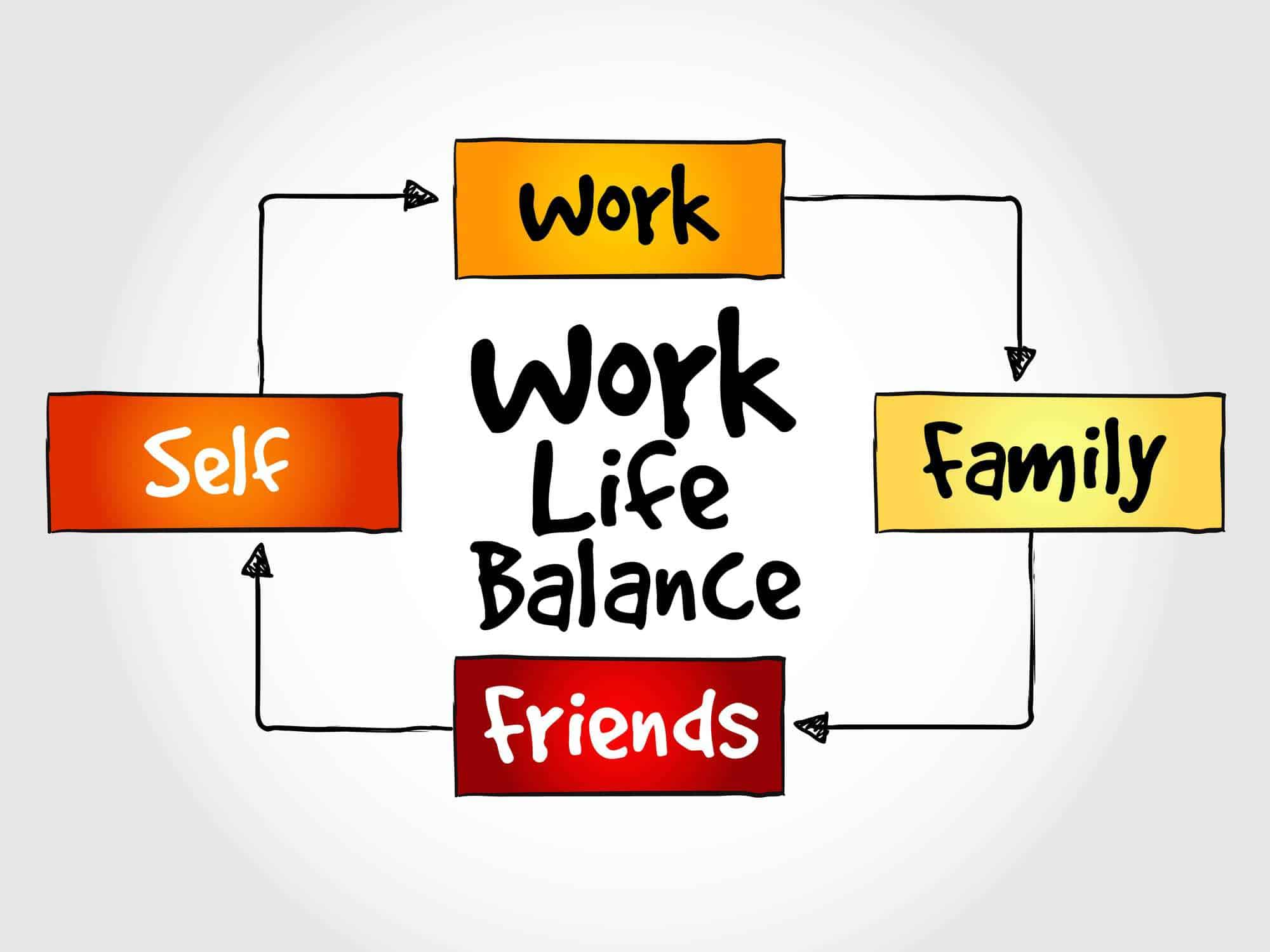 Work Life Balance – How To Get It