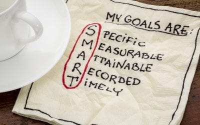How To Reach Your Goals The SMART WAY